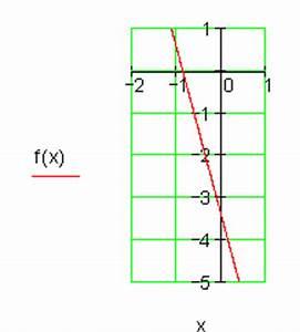 Lineare Funktionen Nullstelle Berechnen : l sungen lineare funktionen vbka ii ~ Themetempest.com Abrechnung