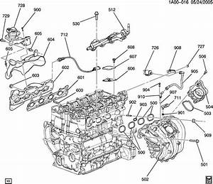 Pontiac Replacement Parts Online Catalog