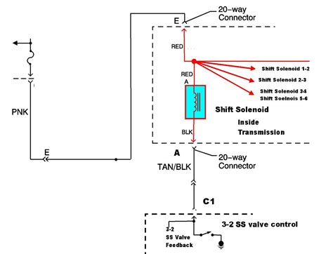 p0785 shift timing solenoid circuit malfunction troublecodes net