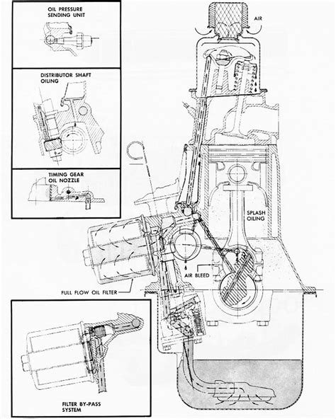 L Engine Diagram by The Engine Page