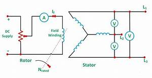 Open Circuit Test And Short Circuit Test Of Synchronous