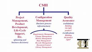 quality plm solutions enterprise plm software aras With iso 9001 document control software open source