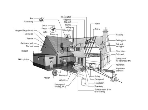 parts of a house exterior house diagram apr 11 jpg 966 215 723 house parts