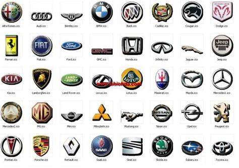 American Car Logos And Names List