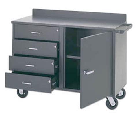 cleveland kitchen cabinets industrial storage cabinets storage cabinets at 2249