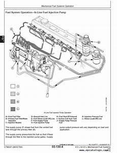 John Deere 4 5l  U0026 6 8l Diesel Engines Pdf Technical Manual