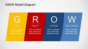 6427 01 grow model diagram 1jpg With grow coaching template