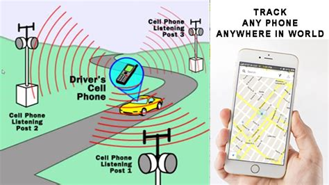 tracking mobile phone number how to track a mobile number live location for free