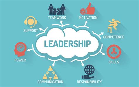 important   leadership skills  business