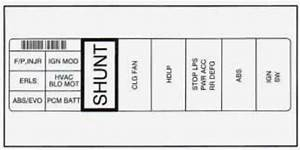 Buick Skylark  1996 - 1997  - Fuse Box Diagram