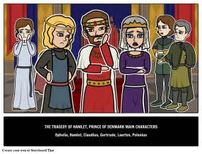 Hamlet Main Characters Storyboard By Kristy