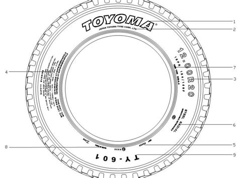 car tire sizes explained   numbers  letters