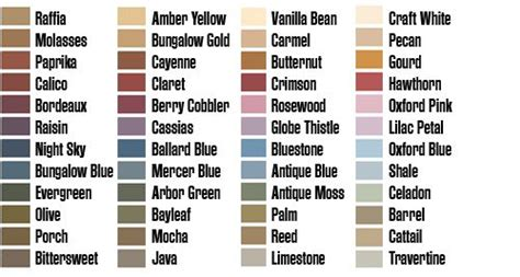 1000 ideas about lowes paint colors on