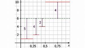 Standardabweichung Berechnen Formel : stochastische unabh ngigkeit und erwartungswert touchdown mathe ~ Themetempest.com Abrechnung