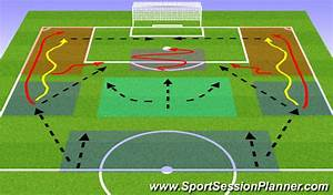 Football  Soccer  Attacking Positional Play  Technical
