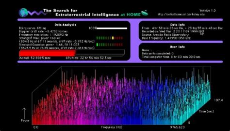 Das Ende des Projekts SETI@home - webwork-magazin.net