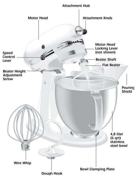 kitchenaid classic mixer repair manual wow blog