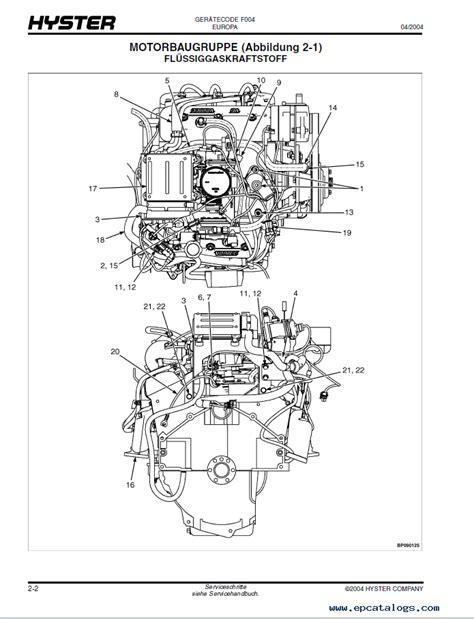 Hyster Alternator Wiring Diagram by Hyster H50f Engine Parts Downloaddescargar