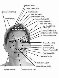 If One Of These  Acupressure Points Is Sore  Lightly Press