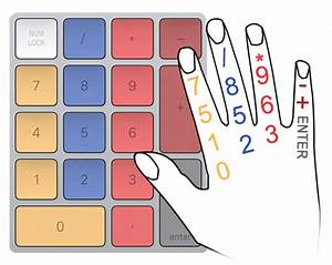 10 Key Typing Test And Free 10 Key Practice