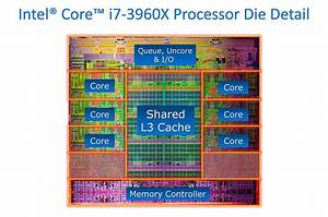 How To Read And Understand A Cpu Die