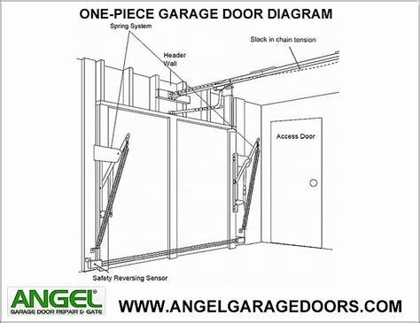 garage door repair angel garage door  gate