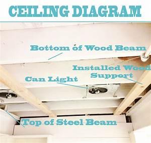 Albert Blog  Diy Beadboard Ceiling To Replace A Basement