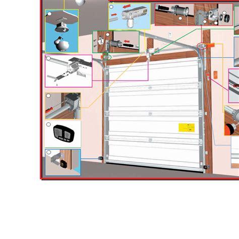 Mode D'emploi Waynedalton Idrive 302582  Manuel D. Garage Repair Cleveland. Automatic Glass Door Opener. Garage Doors Mn. Garage Doors Costco. Garage Door Spring Replacement. Large Garages. Wall Door Stop. Shower Door Latch