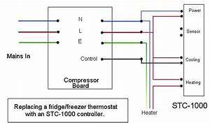 Fridge Thermostat Bypass