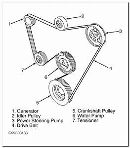 2000 Ford Focus Serpentine Belt Diagram