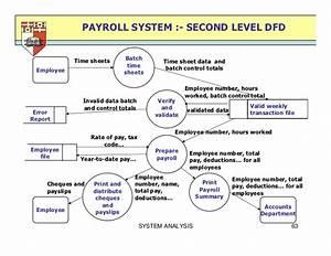 Payroll Management  Payroll Management Dfd