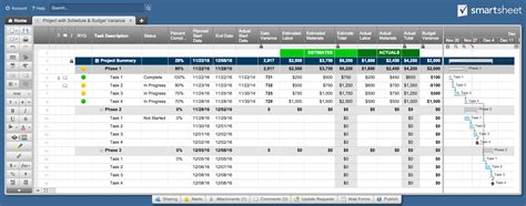 excel project management templates  keeping track