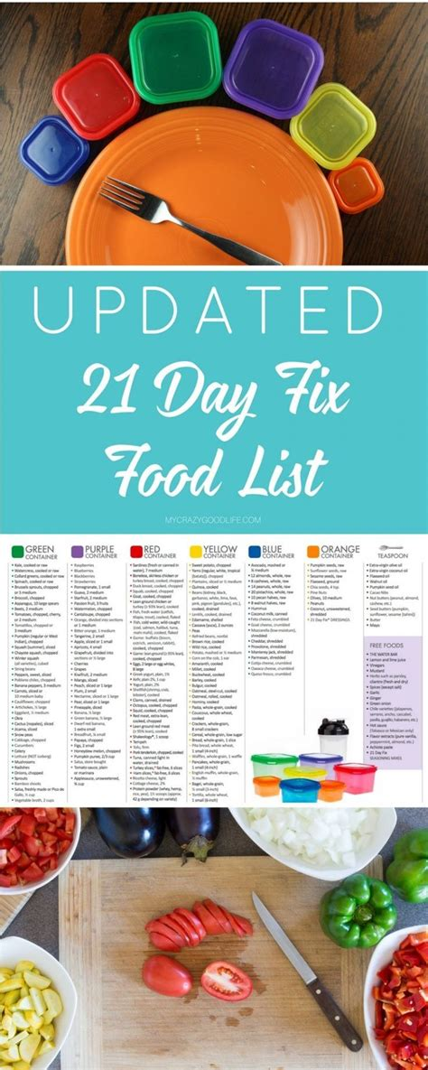 this expanded and updated 21 day fix food list is meant to