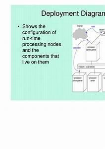 Bab 12 Deployment Diagram 2010