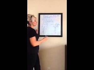 Explaining how we get paid simple!!!