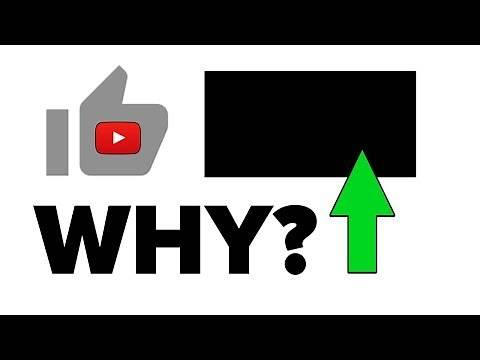 How to Hide Likes & Dislikes on YouTube Videos 2020 [New Method]