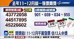 【中視新聞】開獎啦! 11-12月千萬發票 估12人中獎 20150125