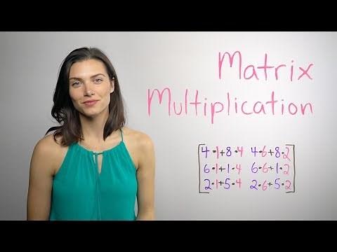❤² Matrix Multiplication.. How? (mathbff)