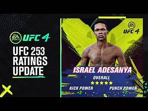 UFC 253 DC Ratings Adjustment Update