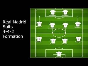 Why Real Madrid Suits 4-4-2 Formation