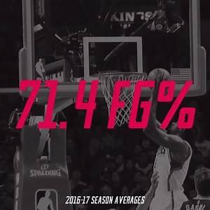 L.A. Clippers - DeAndre Jordan | All-NBA Third Team