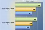 32-Bit vs 64-Bit Performance 2020