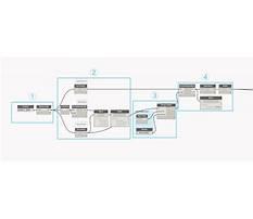 A html tag Plan