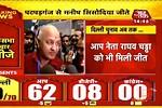 Aaj Tak Live Hindi News Today 2020