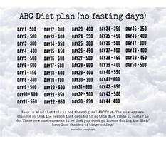 Abc diet no fastin Plan