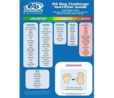 Advocare diet guide Plan
