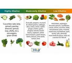 Alkaline ash diet foods Plan