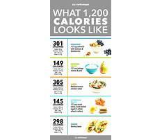 All natural diet Plan