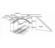 Arch bridge construction process Plan