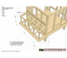 Backyard chicken coop design Plan